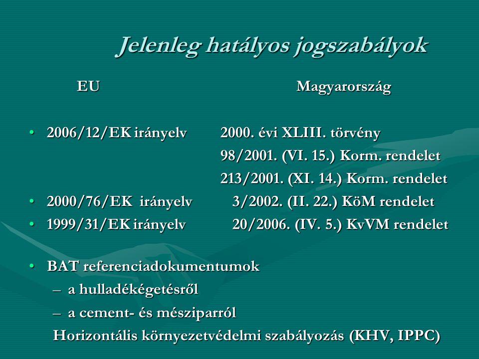 Jelenleg hatályos jogszabályok EU Magyarország •2006/12/EK irányelv2000. évi XLIII. törvény 98/2001. (VI. 15.) Korm. rendelet 213/2001. (XI. 14.) Korm