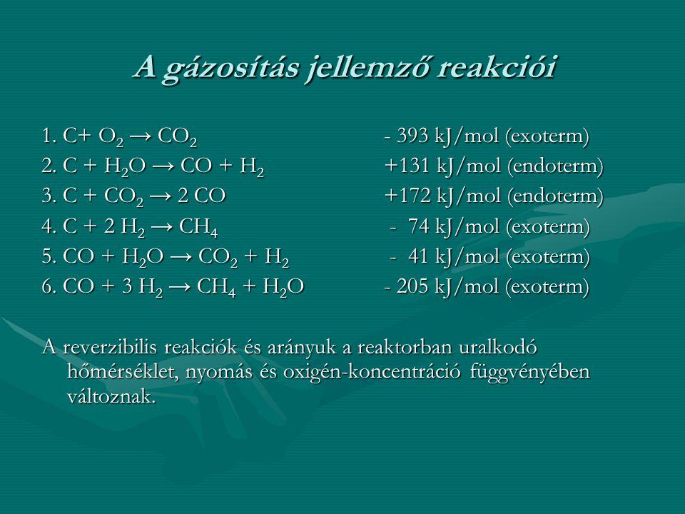 A gázosítás jellemző reakciói 1. C+ O 2 → CO 2 - 393 kJ/mol (exoterm) 2. C + H 2 O → CO + H 2 +131 kJ/mol (endoterm) 3. C + CO 2 → 2 CO+172 kJ/mol (en