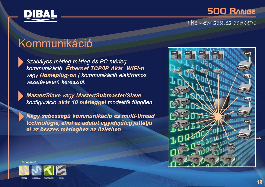 18 Rendelhető: Kommunikáció Szabályos mérleg-mérleg és PC-mérleg kommunikáció: Ethernet TCP/IP. Akár WiFi-n vagy Homeplug-on ( kommunikáció elektromos