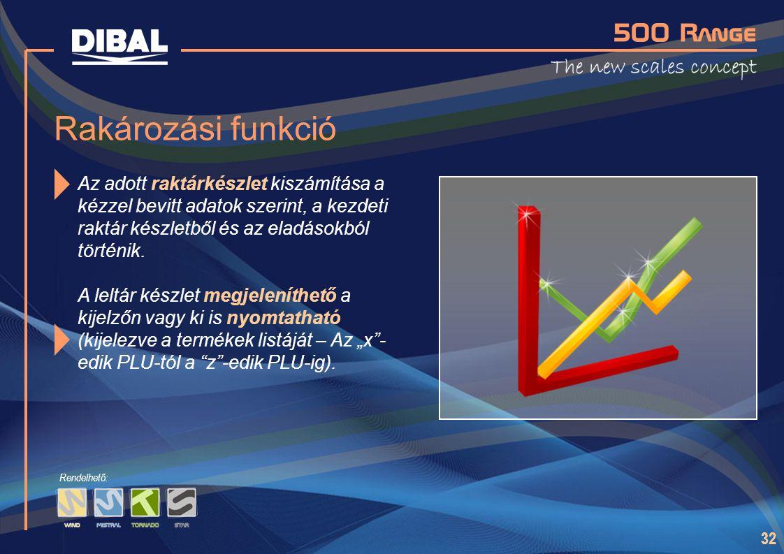 32 Rakározási funkció Az adott raktárkészlet kiszámítása a kézzel bevitt adatok szerint, a kezdeti raktár készletből és az eladásokból történik. A lel