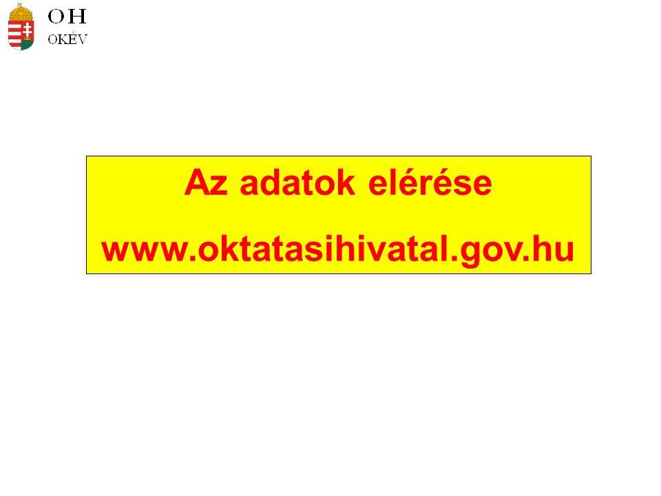 Az adatok elérése www.oktatasihivatal.gov.hu