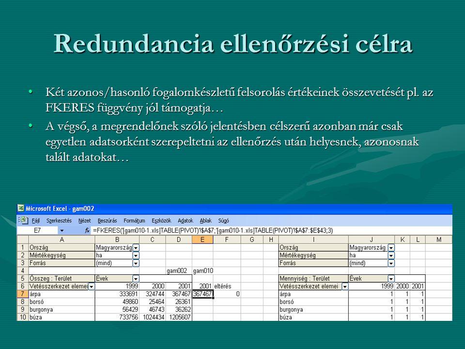 Redundancia ellenőrzési célra •Két azonos/hasonló fogalomkészletű felsorolás értékeinek összevetését pl. az FKERES függvény jól támogatja… •A végső, a