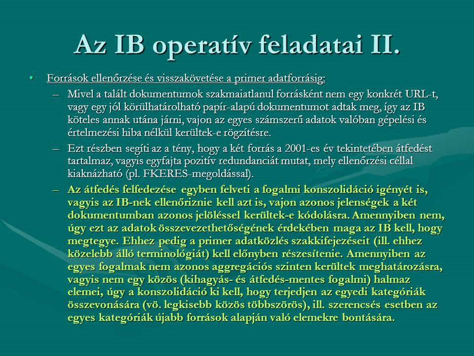 Az IB operatív feladatai II. •Források ellenőrzése és visszakövetése a primer adatforrásig: –Mivel a talált dokumentumok szakmaiatlanul forrásként nem