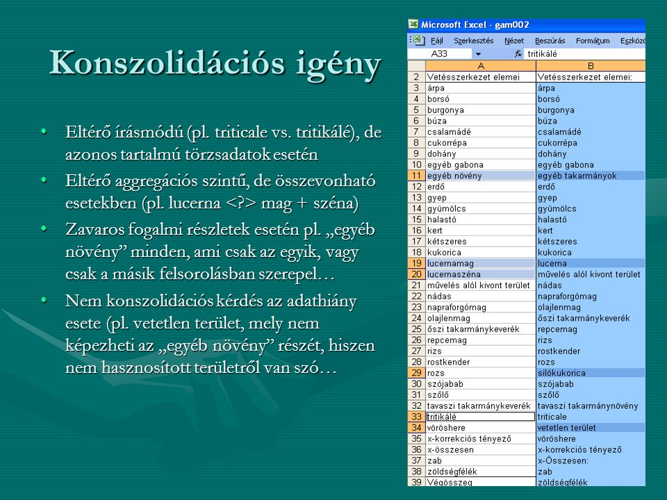 Konszolidációs igény •Eltérő írásmódú (pl. triticale vs. tritikálé), de azonos tartalmú törzsadatok esetén •Eltérő aggregációs szintű, de összevonható