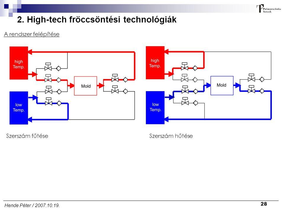 28 Hende Péter / 2007.10.19. 2. High-tech fröccsöntési technológiák A rendszer felépítése Szerszám fűtéseSzerszám hűtése
