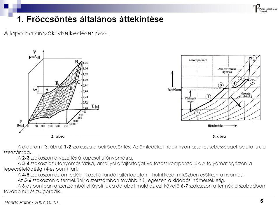 5 Hende Péter / 2007.10.19. 1. Fröccsöntés általános áttekintése A diagram (3. ábra) 1-2 szakasza a befröccsöntés. Az ömledéket nagy nyomással és sebe