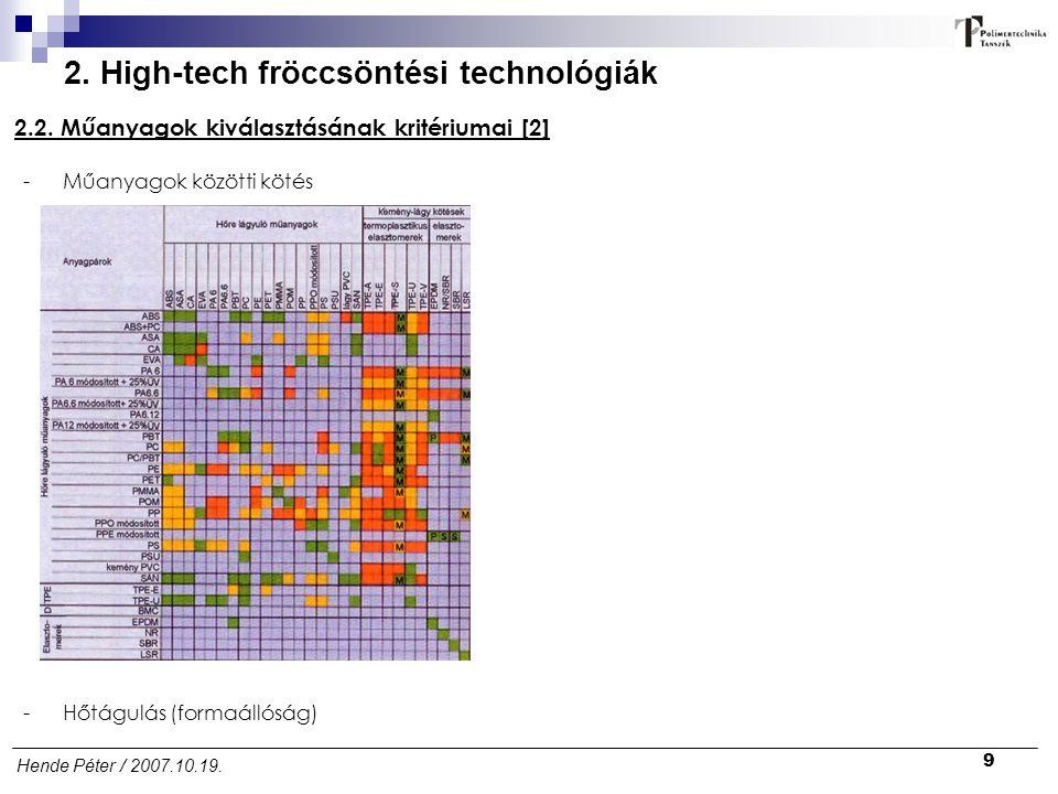9 Hende Péter / 2007.10.19. 2. High-tech fröccsöntési technológiák 2.2. Műanyagok kiválasztásának kritériumai [2] -Műanyagok közötti kötés -Hőtágulás