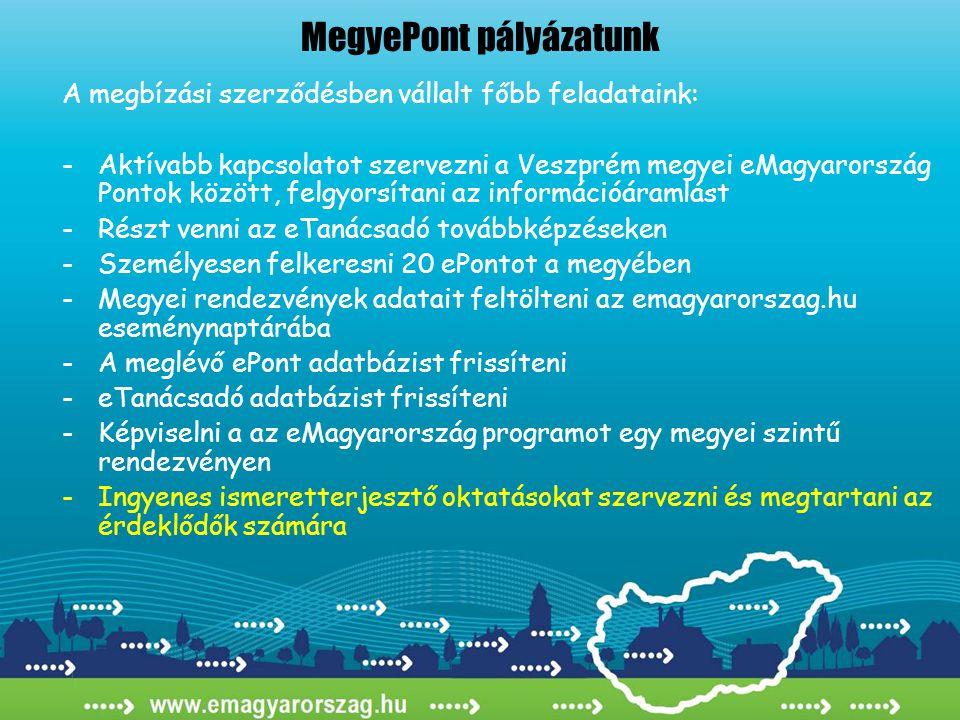 MegyePont pályázatunk A megbízási szerződésben vállalt főbb feladataink: -Aktívabb kapcsolatot szervezni a Veszprém megyei eMagyarország Pontok között