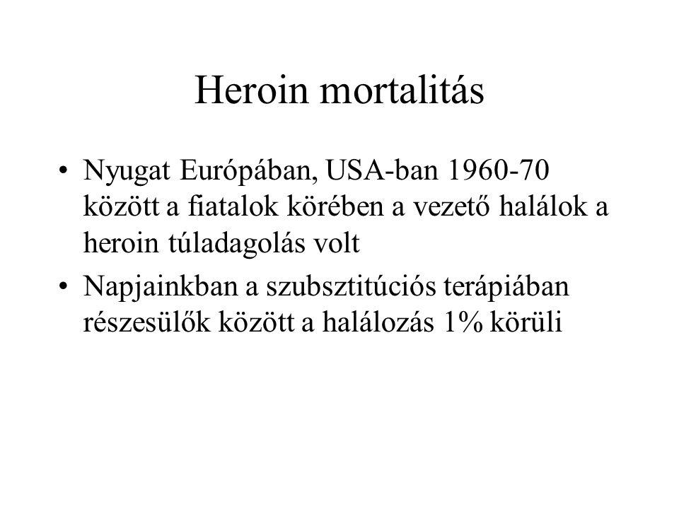 Heroin mortalitás •Nyugat Európában, USA-ban 1960-70 között a fiatalok körében a vezető halálok a heroin túladagolás volt •Napjainkban a szubsztitúciós terápiában részesülők között a halálozás 1% körüli
