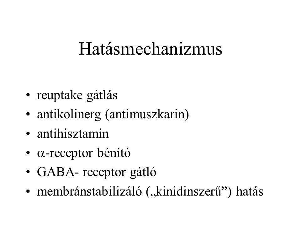 """Hatásmechanizmus •reuptake gátlás •antikolinerg (antimuszkarin) •antihisztamin •  -receptor bénító •GABA- receptor gátló •membránstabilizáló (""""kinidinszerű ) hatás"""