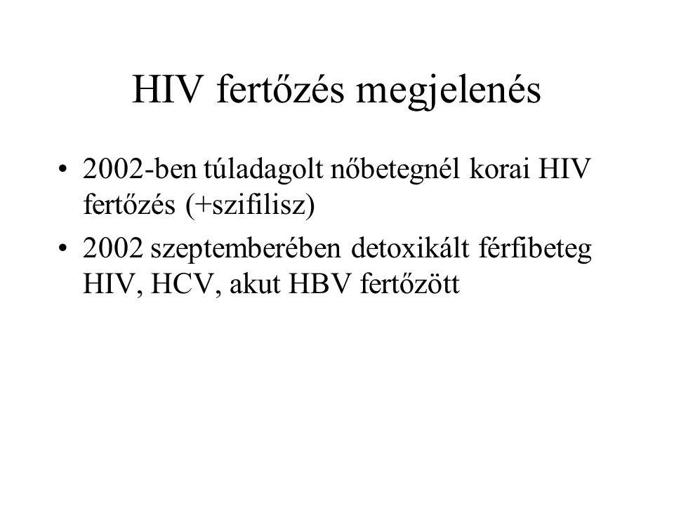 HIV fertőzés megjelenés •2002-ben túladagolt nőbetegnél korai HIV fertőzés (+szifilisz) •2002 szeptemberében detoxikált férfibeteg HIV, HCV, akut HBV fertőzött