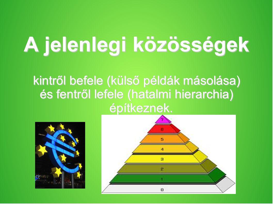 A jelenlegi közösségek kintről befele (külső példák másolása) és fentről lefele (hatalmi hierarchia) építkeznek.