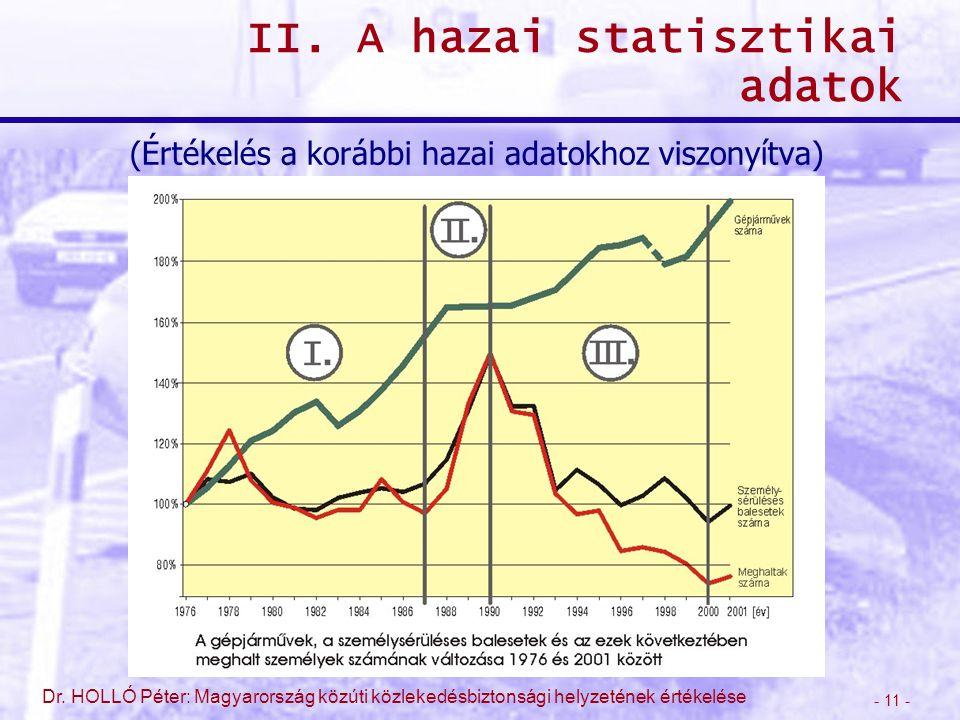 - 11 - Dr. HOLLÓ Péter: Magyarország közúti közlekedésbiztonsági helyzetének értékelése II. A hazai statisztikai adatok (Értékelés a korábbi hazai ada