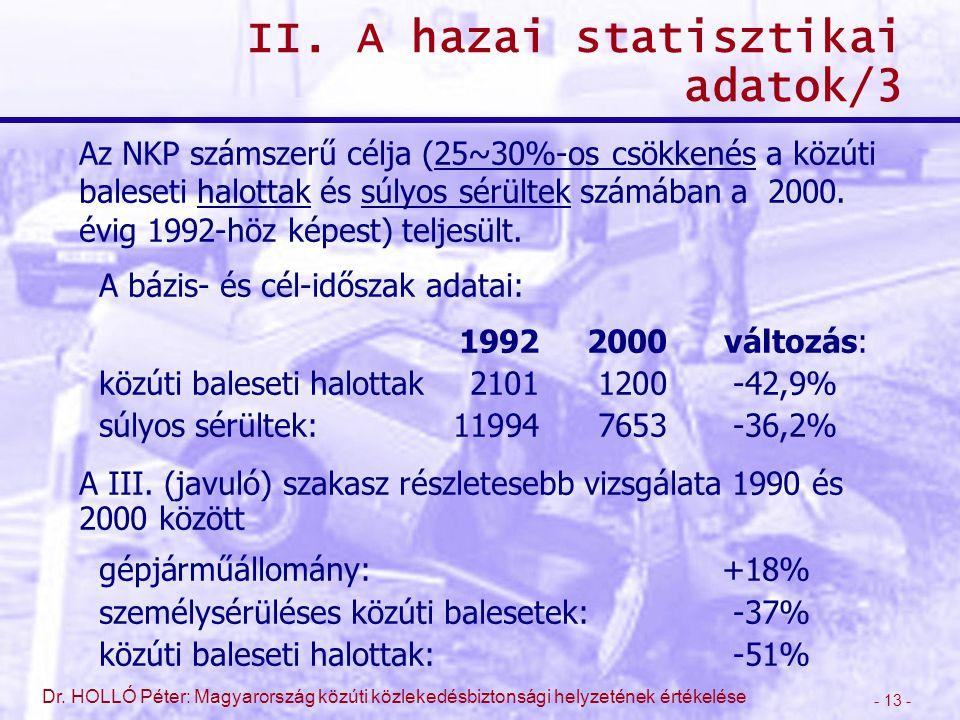 - 13 - Dr. HOLLÓ Péter: Magyarország közúti közlekedésbiztonsági helyzetének értékelése II. A hazai statisztikai adatok/3 Az NKP számszerű célja (25~3