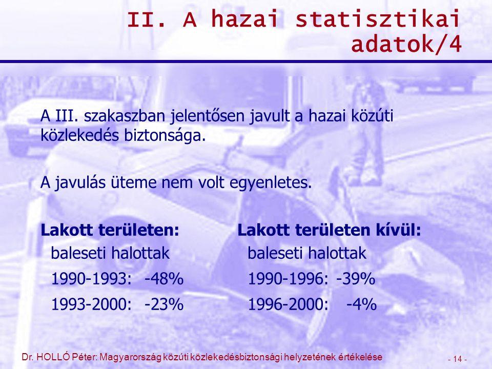 - 14 - Dr. HOLLÓ Péter: Magyarország közúti közlekedésbiztonsági helyzetének értékelése II. A hazai statisztikai adatok/4 A III. szakaszban jelentősen