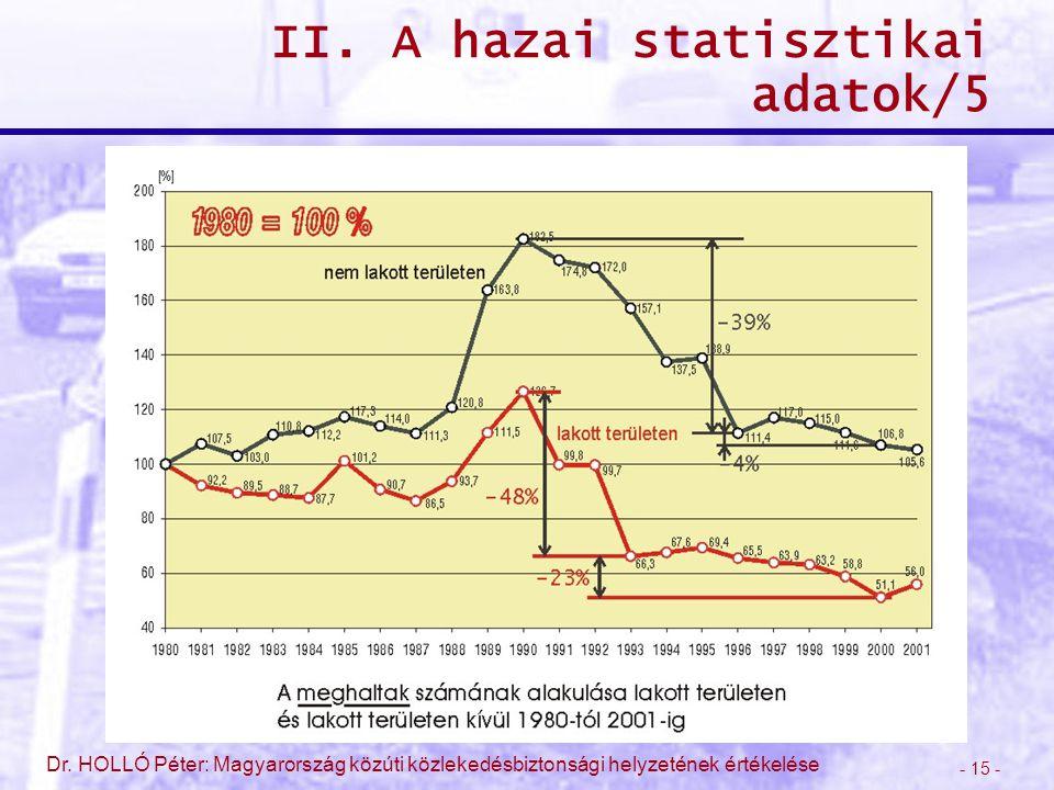 - 15 - Dr. HOLLÓ Péter: Magyarország közúti közlekedésbiztonsági helyzetének értékelése II. A hazai statisztikai adatok/5