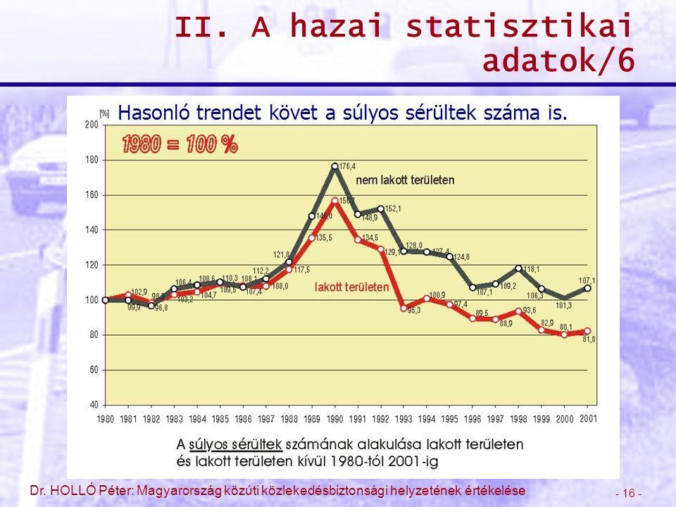 - 16 - Dr. HOLLÓ Péter: Magyarország közúti közlekedésbiztonsági helyzetének értékelése II. A hazai statisztikai adatok/6 Hasonló trendet követ a súly