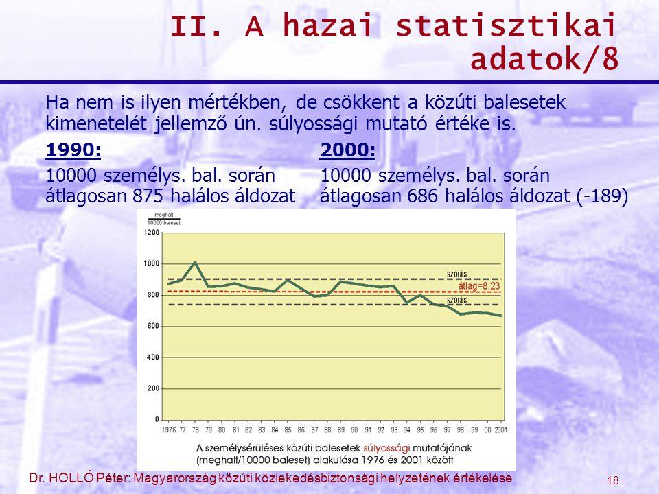 - 18 - Dr. HOLLÓ Péter: Magyarország közúti közlekedésbiztonsági helyzetének értékelése II. A hazai statisztikai adatok/8 Ha nem is ilyen mértékben, d
