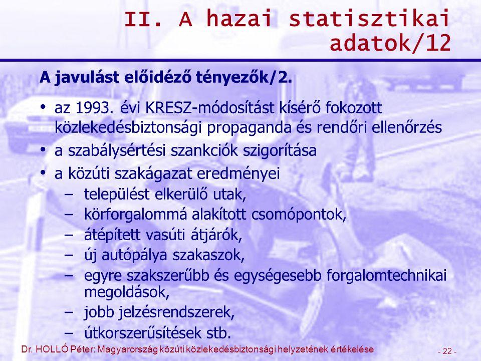 - 22 - Dr. HOLLÓ Péter: Magyarország közúti közlekedésbiztonsági helyzetének értékelése II. A hazai statisztikai adatok/12 A javulást előidéző tényező
