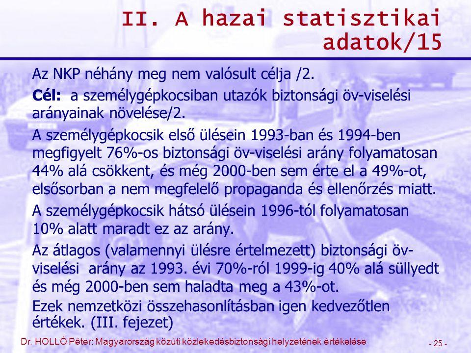 - 25 - Dr. HOLLÓ Péter: Magyarország közúti közlekedésbiztonsági helyzetének értékelése II. A hazai statisztikai adatok/15 Az NKP néhány meg nem valós