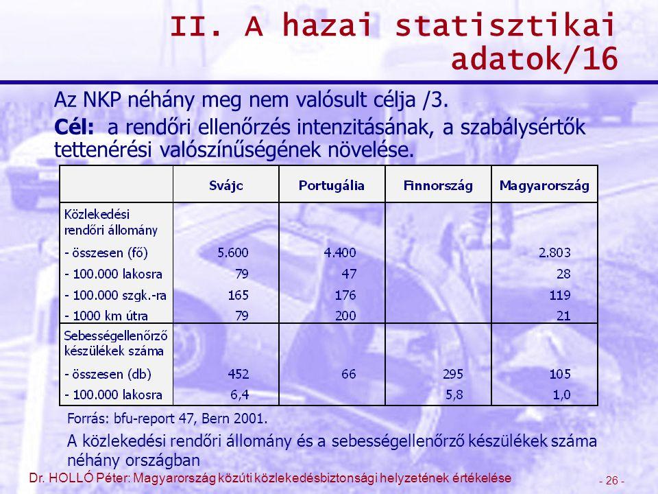 - 26 - Dr. HOLLÓ Péter: Magyarország közúti közlekedésbiztonsági helyzetének értékelése II. A hazai statisztikai adatok/16 Az NKP néhány meg nem valós