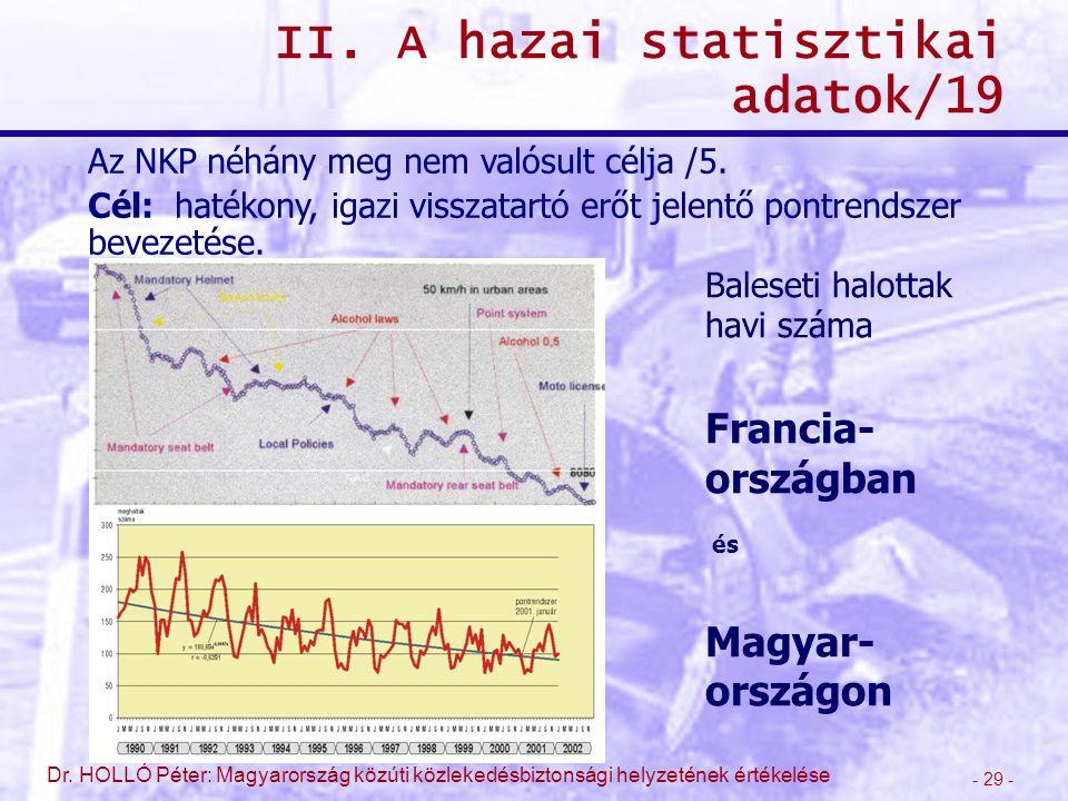 - 29 - Dr. HOLLÓ Péter: Magyarország közúti közlekedésbiztonsági helyzetének értékelése II. A hazai statisztikai adatok/19 Az NKP néhány meg nem valós