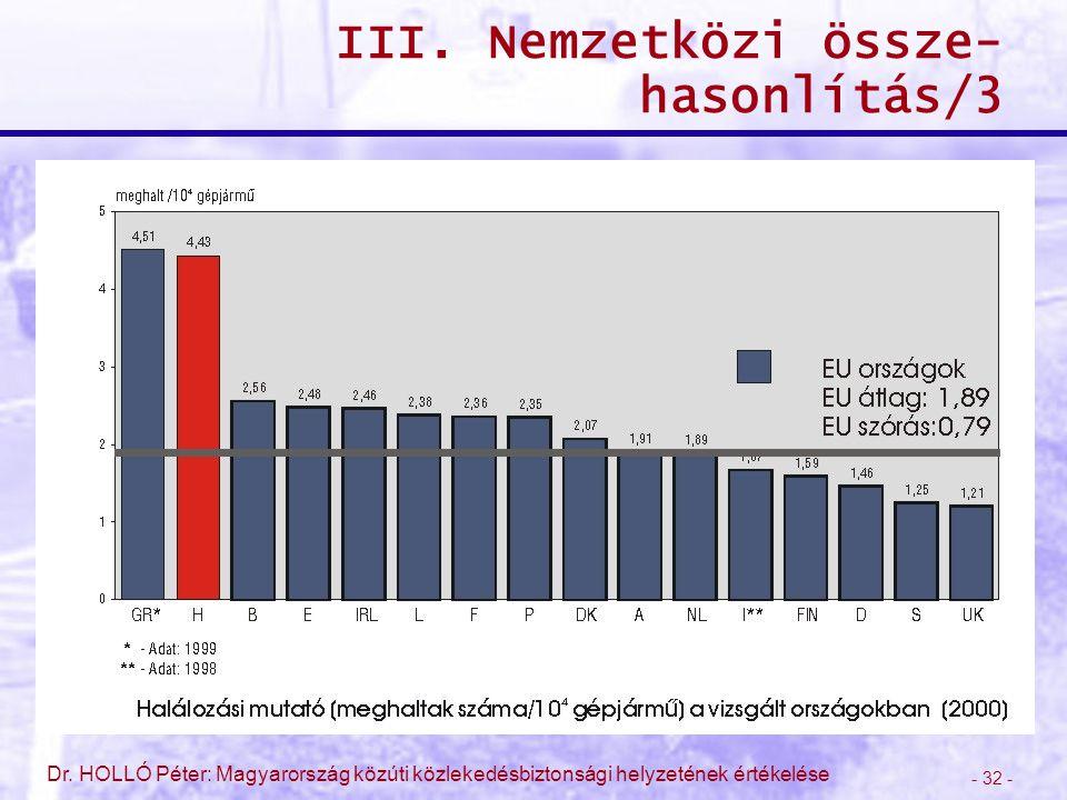 - 32 - Dr. HOLLÓ Péter: Magyarország közúti közlekedésbiztonsági helyzetének értékelése III. Nemzetközi össze- hasonlítás/3