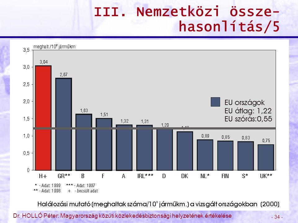 - 34 - Dr. HOLLÓ Péter: Magyarország közúti közlekedésbiztonsági helyzetének értékelése III. Nemzetközi össze- hasonlítás/5