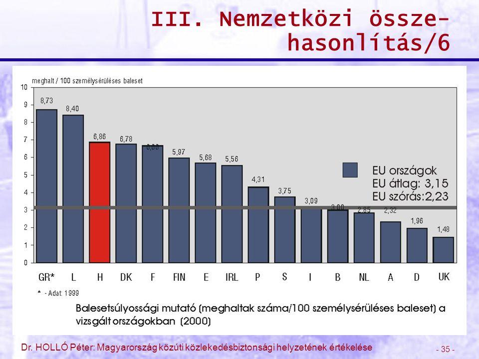 - 35 - Dr. HOLLÓ Péter: Magyarország közúti közlekedésbiztonsági helyzetének értékelése III. Nemzetközi össze- hasonlítás/6