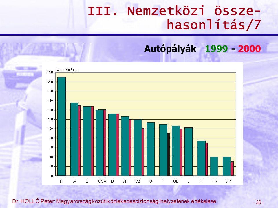 - 36 - Dr. HOLLÓ Péter: Magyarország közúti közlekedésbiztonsági helyzetének értékelése III. Nemzetközi össze- hasonlítás/7 Autópályák 1999 - 2000
