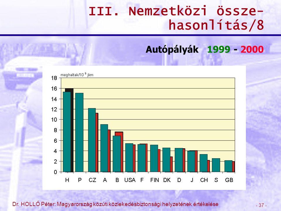 - 37 - Dr. HOLLÓ Péter: Magyarország közúti közlekedésbiztonsági helyzetének értékelése III. Nemzetközi össze- hasonlítás/8 Autópályák 1999 - 2000