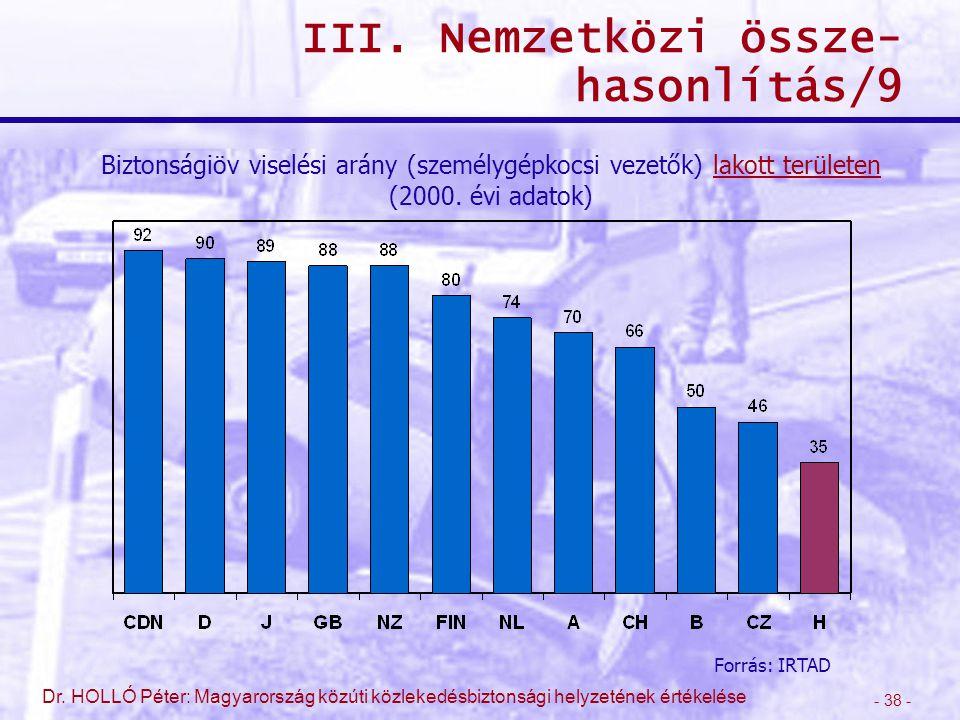 - 38 - Dr. HOLLÓ Péter: Magyarország közúti közlekedésbiztonsági helyzetének értékelése III. Nemzetközi össze- hasonlítás/9 Biztonságiöv viselési arán