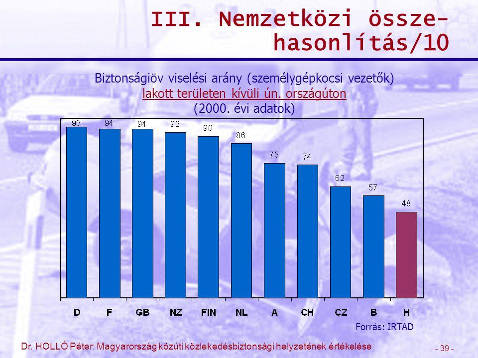 - 39 - Dr. HOLLÓ Péter: Magyarország közúti közlekedésbiztonsági helyzetének értékelése III. Nemzetközi össze- hasonlítás/10 Biztonságiöv viselési ará