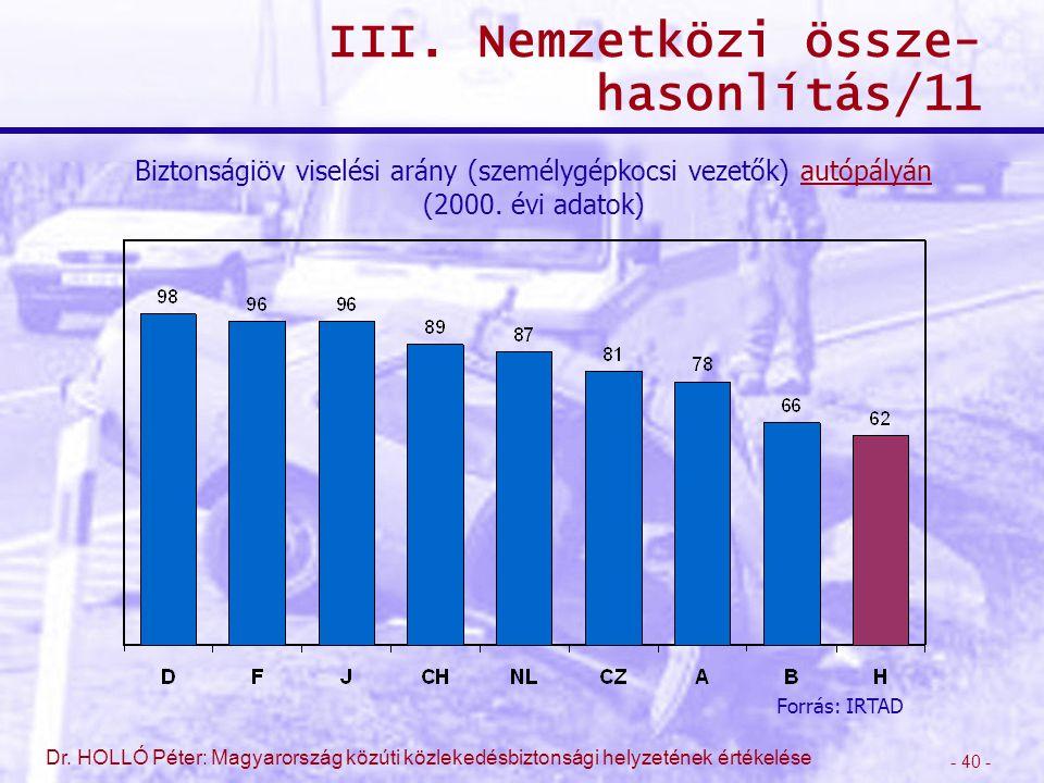 - 40 - Dr. HOLLÓ Péter: Magyarország közúti közlekedésbiztonsági helyzetének értékelése III. Nemzetközi össze- hasonlítás/11 Biztonságiöv viselési ará