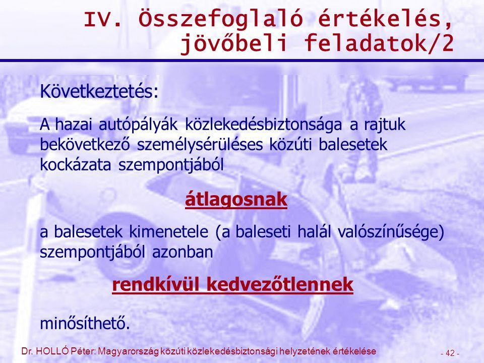 - 42 - Dr. HOLLÓ Péter: Magyarország közúti közlekedésbiztonsági helyzetének értékelése IV. Összefoglaló értékelés, jövőbeli feladatok/2 Következtetés