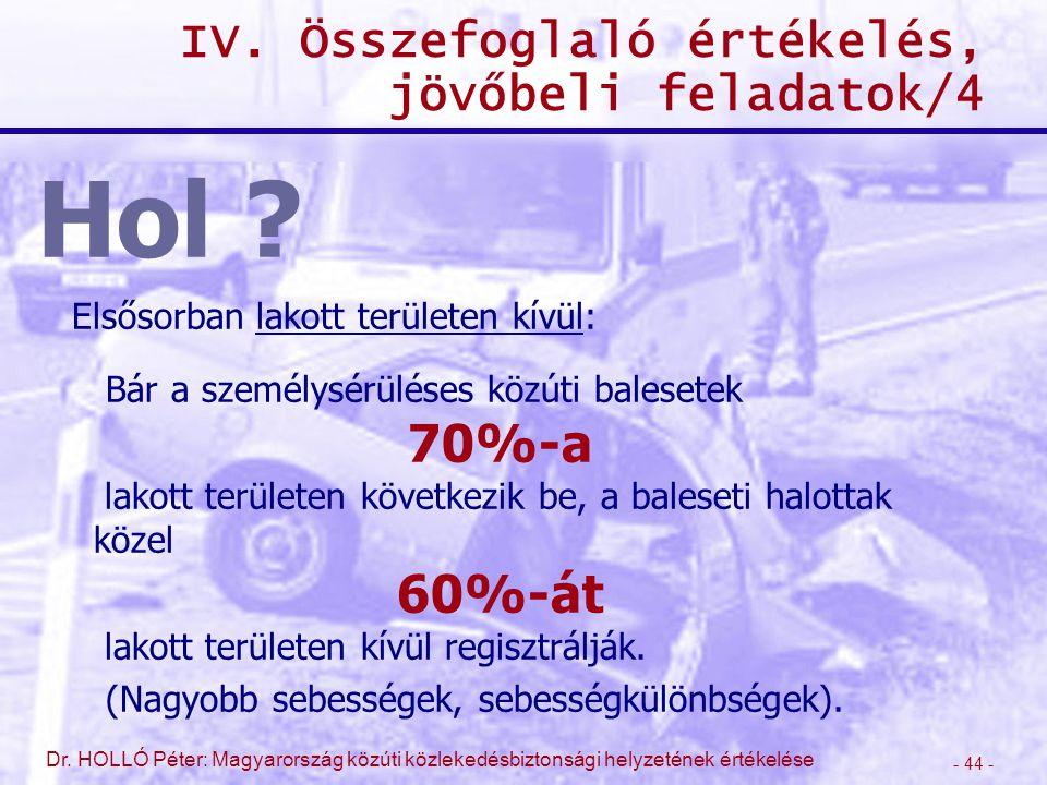 - 44 - Dr. HOLLÓ Péter: Magyarország közúti közlekedésbiztonsági helyzetének értékelése IV. Összefoglaló értékelés, jövőbeli feladatok/4 Elsősorban la