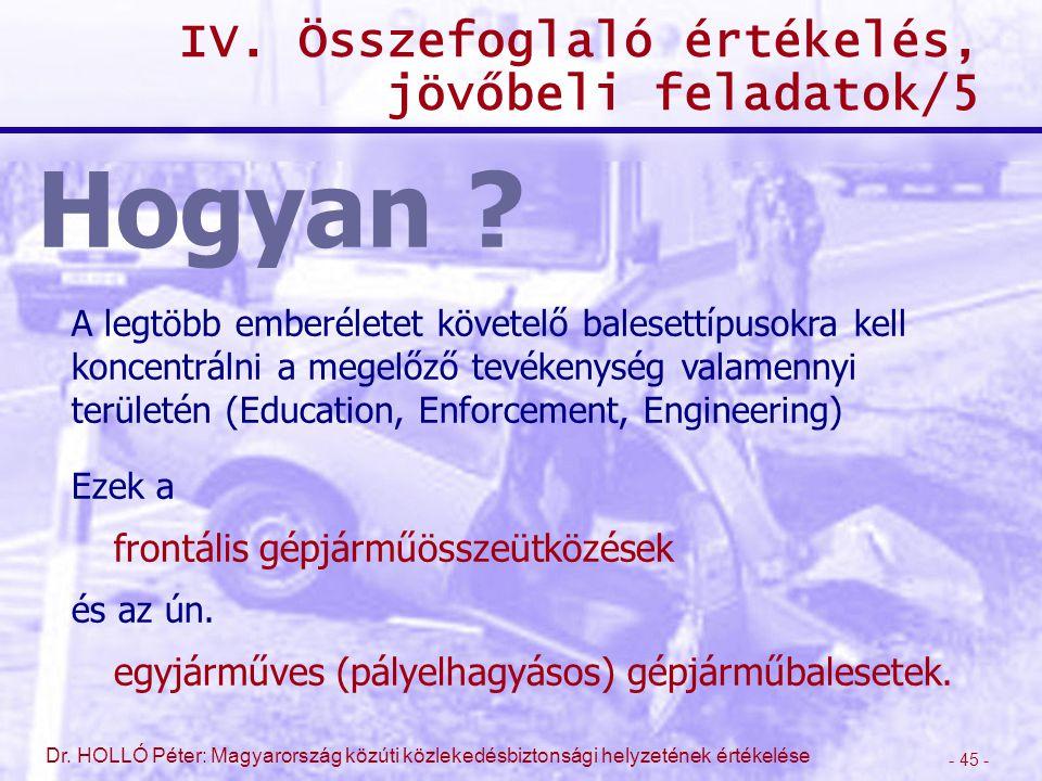 - 45 - Dr. HOLLÓ Péter: Magyarország közúti közlekedésbiztonsági helyzetének értékelése IV. Összefoglaló értékelés, jövőbeli feladatok/5 A legtöbb emb