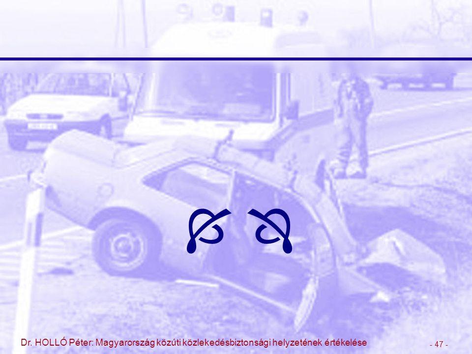 - 47 - Dr. HOLLÓ Péter: Magyarország közúti közlekedésbiztonsági helyzetének értékelése   