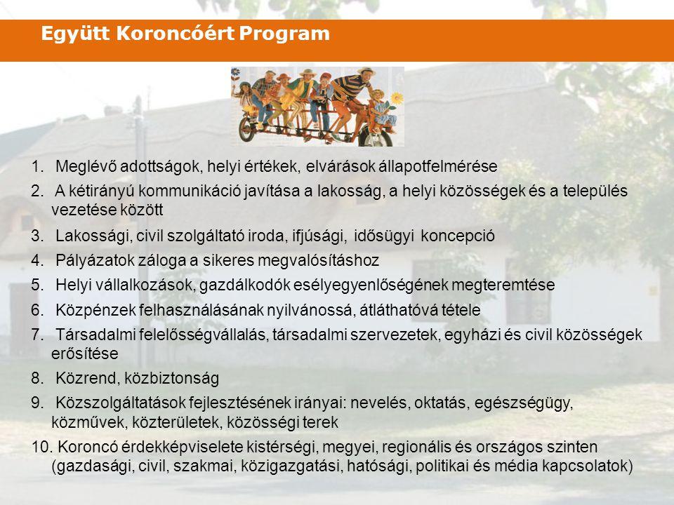 Együtt Koroncóért Program 1. Meglévő adottságok, helyi értékek, elvárások állapotfelmérése 2. A kétirányú kommunikáció javítása a lakosság, a helyi kö