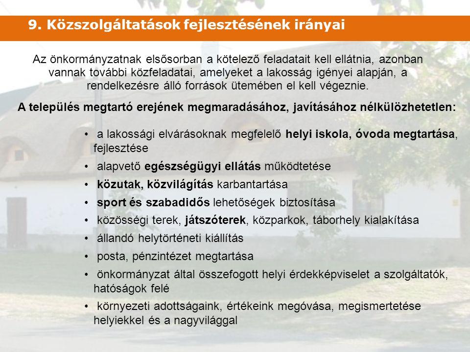 9. Közszolgáltatások fejlesztésének irányai Az önkormányzatnak elsősorban a kötelező feladatait kell ellátnia, azonban vannak további közfeladatai, am