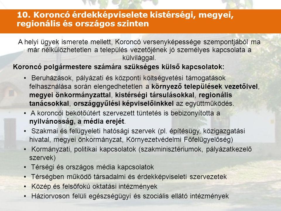 10. Koroncó érdekképviselete kistérségi, megyei, regionális és országos szinten A helyi ügyek ismerete mellett, Koroncó versenyképessége szempontjából