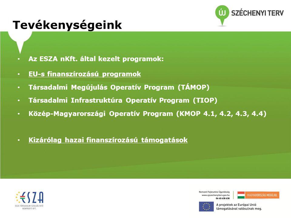 Tevékenységeink • Az ESZA nKft. által kezelt programok: • EU-s finanszírozású programok • Társadalmi Megújulás Operatív Program (TÁMOP) • Társadalmi I