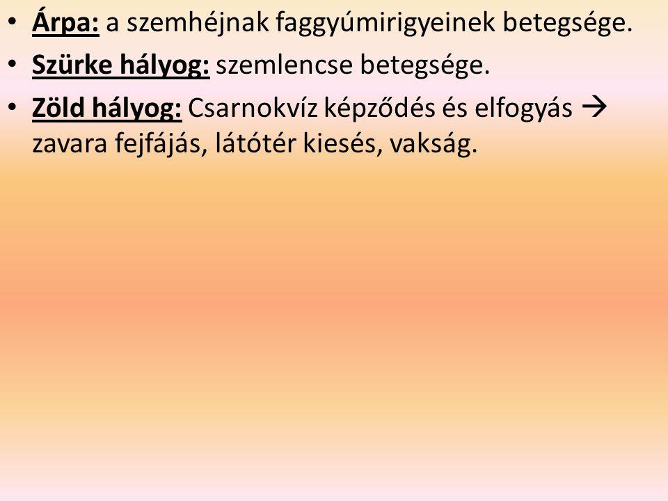 CATARACTA = SZÜRKEHÁLYOG