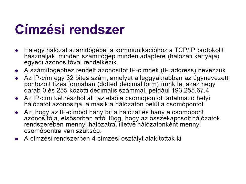 Az IP címformátumok
