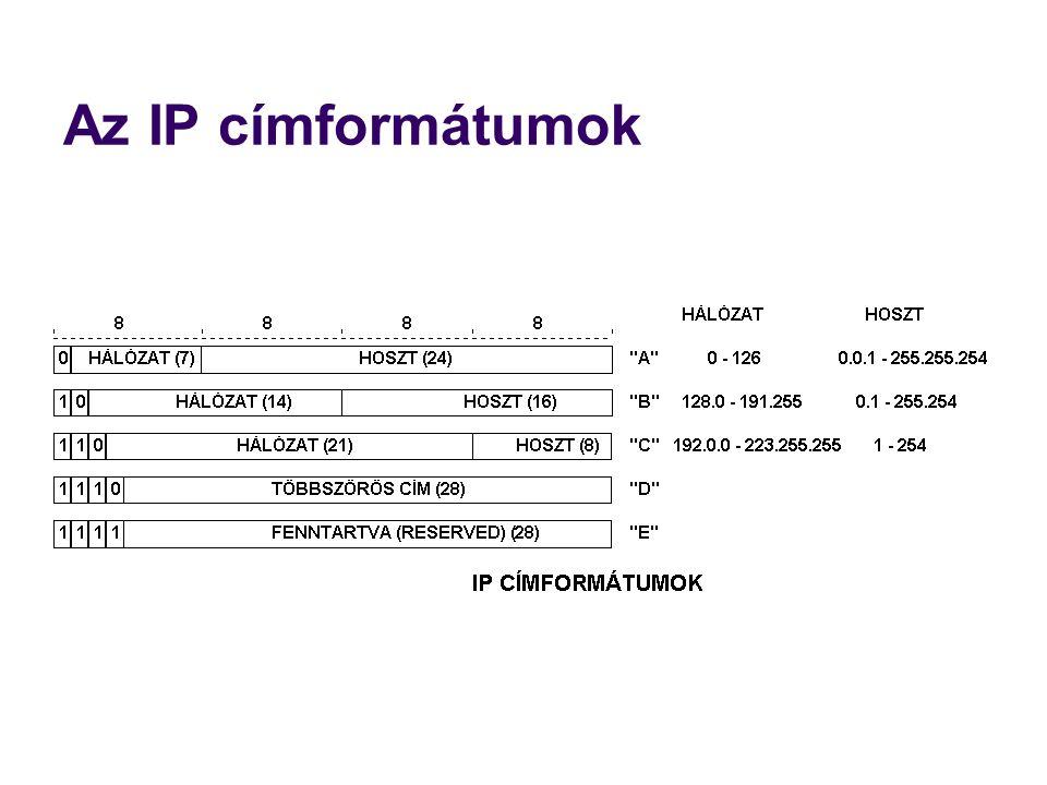 Alhálózati maszk  Az alhálózati maszk is 32 bites szám, amelyben 1-esek jelzik a hálózat, 0-k a csomópont azonosítójának IP-címbeli helyét.