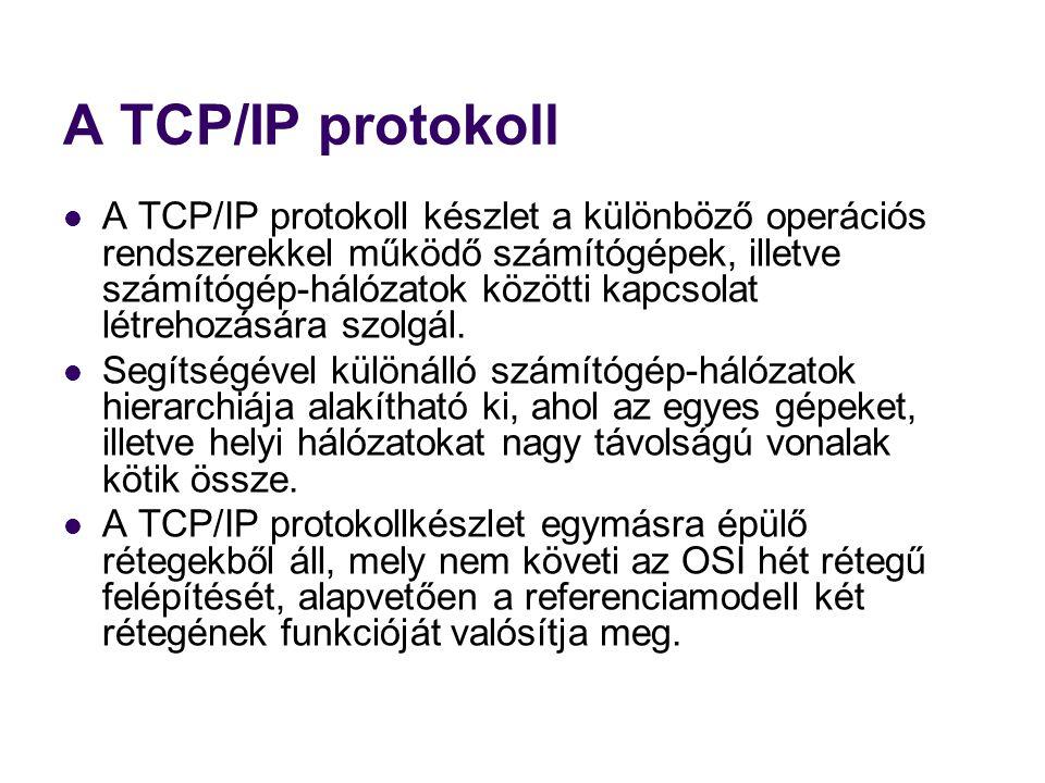 A TCP/IP protokollok az OSI réteg-modell viszonya