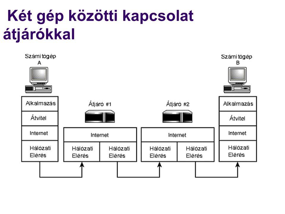 A Domén Név Rendszer (DNS – Domain Name System)  A számítógépek IP-címeit nehéz megjegyezni és könnyű elgépelni.