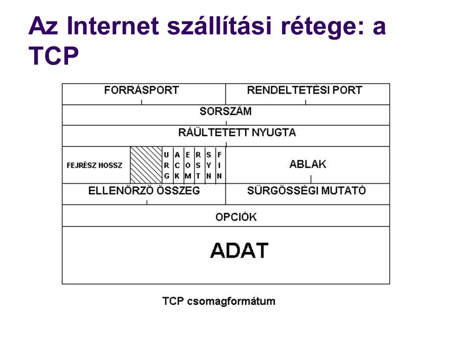 Az Internet hálózati rétege: az IP  A TCP az általa feldolgozott datagramokat átadja az IP-nek.