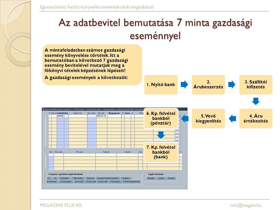 Bank folyószámla nyitó tételének rögzítése Az esemény kód is törzsadat.