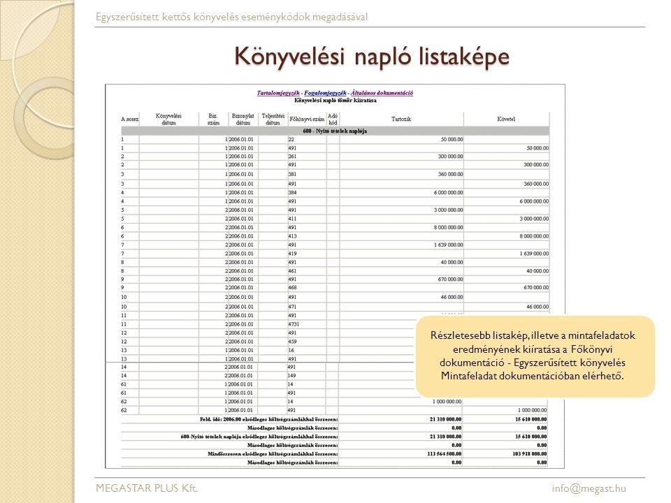 Könyvelési napló listaképe MEGASTAR PLUS Kft. info@megast.hu Egyszerűsített kettős könyvelés eseménykódok megadásával Részletesebb listakép, illetve a